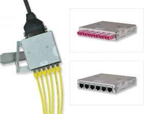 Industrial tML® - Plug and Play cabling for the production hall